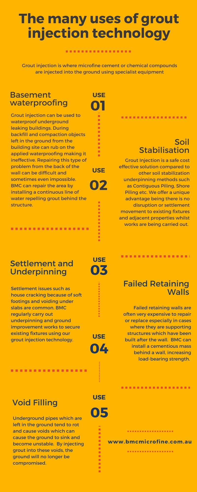 Grout Injection Infographic